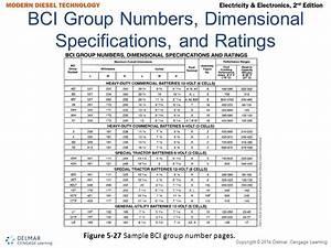 Motorcraft Bci Group Size Chart  3578825500033  U2013 Battery