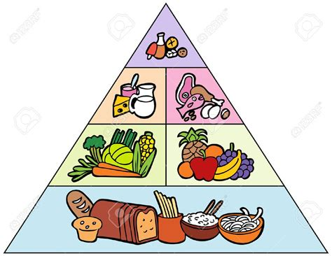 Food Pyramid Clip Art Pictures To Pin On Pinterest Thepinsta