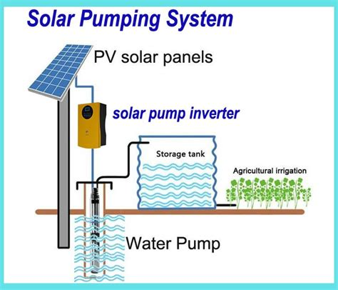 Solar Powered Submersible Deep Well Water Pumps Pump