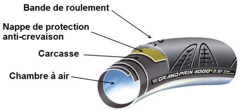 chambre a air velo route 700x23 pneu vélo route tubeless tubetype boyau avantages et