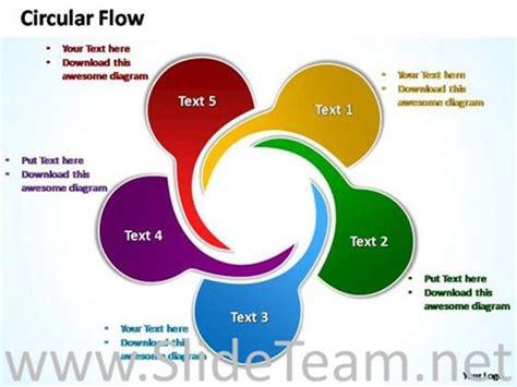 twisting arrows circular flow chart powerpoint diagram