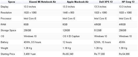 macbook pro 2014 kopen