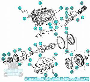 2013 Gmc Sierra Hd Engine Cylinder Block Diagram Duramax V8