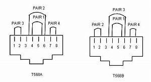 713 pin and pair grouping assignments for t568a or t568b
