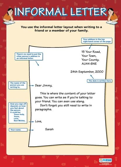 informal letter poster writing english grammar