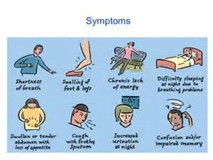Congestive Heart Failure Signs and Symptoms
