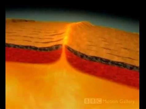 what are lava ls made out of how volcanoes formed youtube