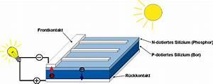 Solarzelle Selber Bauen : photovoltaik selber bauen solarstrom und solarzellen kosten wirtschaftlichkeit photovoltaik ~ Buech-reservation.com Haus und Dekorationen
