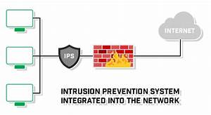 Understanding Intrusion Detection And Prevention Systems