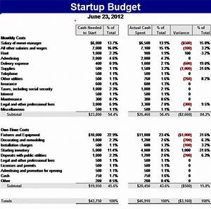 Business startup budget template formal word templates for Budget template for startup business