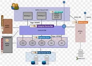 Diagram  Software Architecture Diagram Visio Full Version