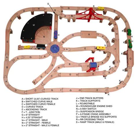 tidmouth sheds wooden track layout the world s catalog of ideas