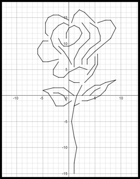 53 Best Valentine's Day Coordinate Graphs Images On Pinterest  Graphing Activities, Festive And
