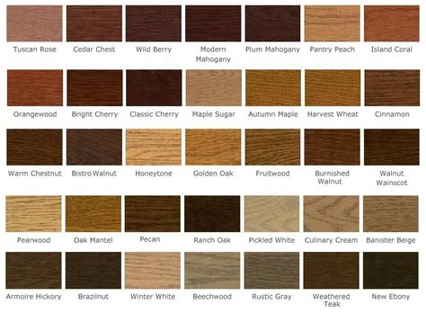choosing interior paint colors for home homeofficedecoration kitchen cabinet stain color chart