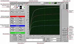 Curve Tracer Software 765670
