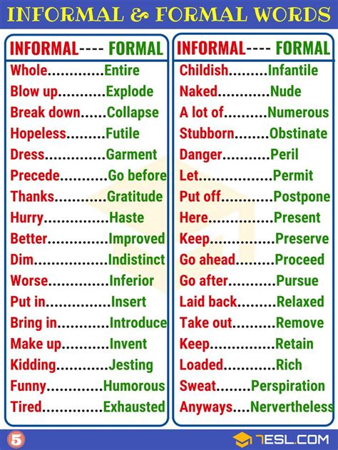 formal  informal words  english