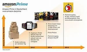Kann Man Bei Amazon Auf Rechnung Bestellen : amazon blitzangebote 30 minuten fr her kaufen neuer ~ Themetempest.com Abrechnung