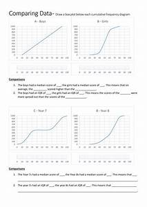 Interpreting Cumulative Frequency Diagrams And Box Plots