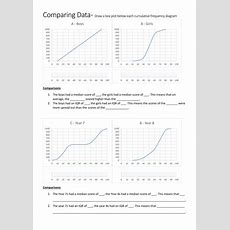 Interpreting Cumulative Frequency Diagrams And Box Plots Worksheet  Secondary Maths