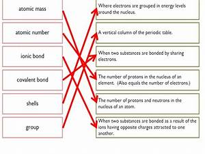 C2 1 Structure And Bonding