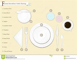 Detailed Illustration Of Breakfast Table Setting Diagram