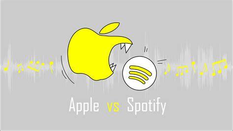 Megszűnhet Az Ingyenes Spotify Szifoncom