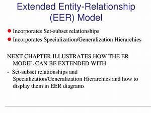 Ppt - Data Modeling Using The Entity-relationship  Er  Model Powerpoint Presentation