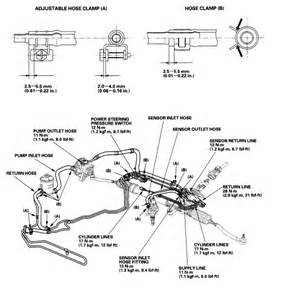 On My 1999 Acura 3 2 Tl  I Changed The Rear Mount  The Power Steering Pump Has Become Very Load