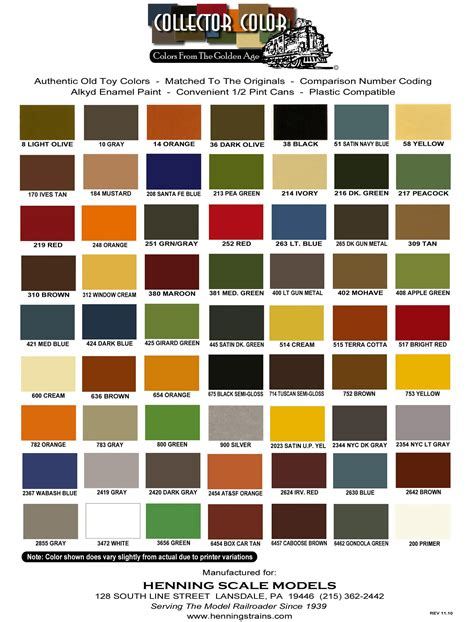 lionel paint color chart 28 lionel paint color chart sportprojections