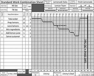 Standard Work Combination Sheet Example  Lean