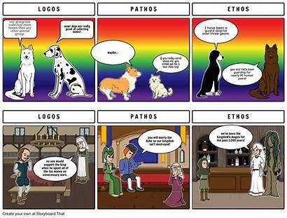 Ethos Pathos Logos Examples Storyboard Definition Unknown