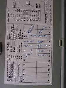 Fuse Box Label Template Circuit Box Label Template Wiring Diagram