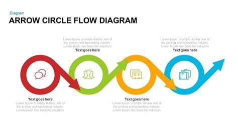 arrow circle flow diagram powerpoint  keynote template