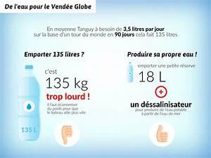 Comment Demineraliser De L Eau : comment s 39 approvisionner en eau pendant une course de voile le blog d 39 initiatives ~ Medecine-chirurgie-esthetiques.com Avis de Voitures