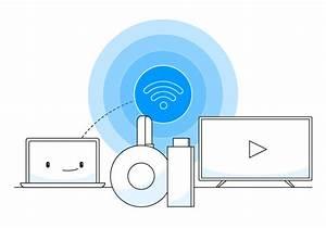 Amazon Echo Connect Deutschland : amazon echo won 39 t connect to wifi see how to set it up ~ Kayakingforconservation.com Haus und Dekorationen