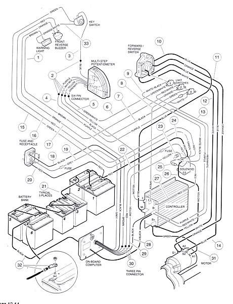 48 volt wiring diagram for golf cart looking for a club car golf cart 48 volt wiring diagram to determine if replacing 6 8v