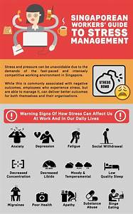Sg Workers Guide To Stress Management