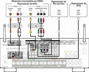 Conexi U00f3n De Un Reproductor De Dvd O De Blu