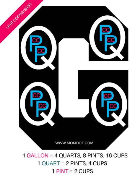 how many cups in a quart how many cups in a quart chart in a pint in a gallon