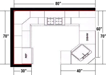 U Kitchen Layouts  Decorating Ideas. Kitchen Hardware Vintage. Kitchen Layout Stove Next To Refrigerator. Kitchen Great Room Combinations. Qiumetic Kitchen Set
