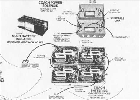 Fleetwood Pace Arrow Battery Wiring Diagram by Fleetwood Pace Arrow Wiring Wiring Diagram Fuse Box