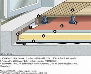 Dalle Sur Plots : terrasse circulable pour pietons soprema ~ Farleysfitness.com Idées de Décoration