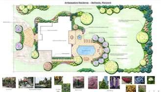 landscape design pictures front of house plan garden design garden design garden design with