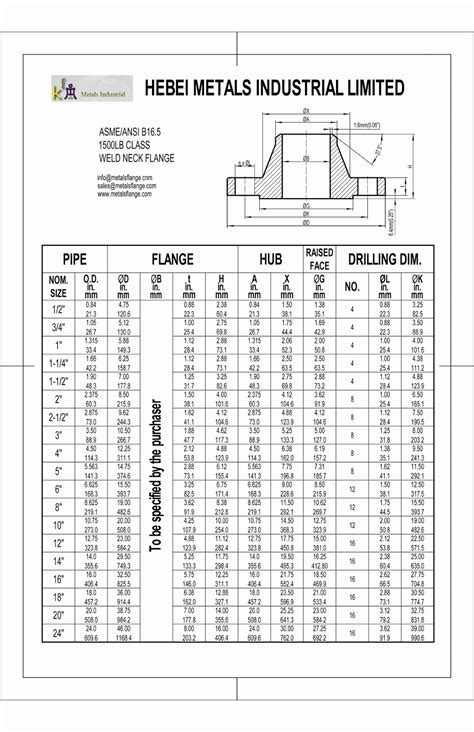 Hebei Metals Industrial Limited