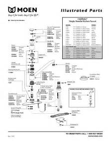 how to install a grohe kitchen faucet kitchen sink parts kitchen faucet with 2 further grohe