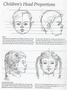Proportions of Children, Infant, and Baby Heads Reference ...