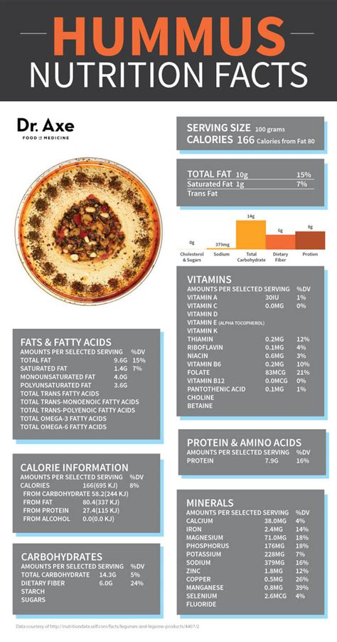 hummus calories what is hummus 8 reasons to eat it everyday