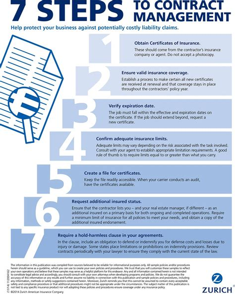 7 steps to contract management