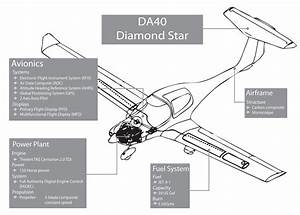 Diamond Star Da40 Conventional
