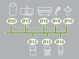 Faire Installer Point D Ancrage Isofix : comment r aliser un raccord de plomberie leroy merlin ~ Medecine-chirurgie-esthetiques.com Avis de Voitures